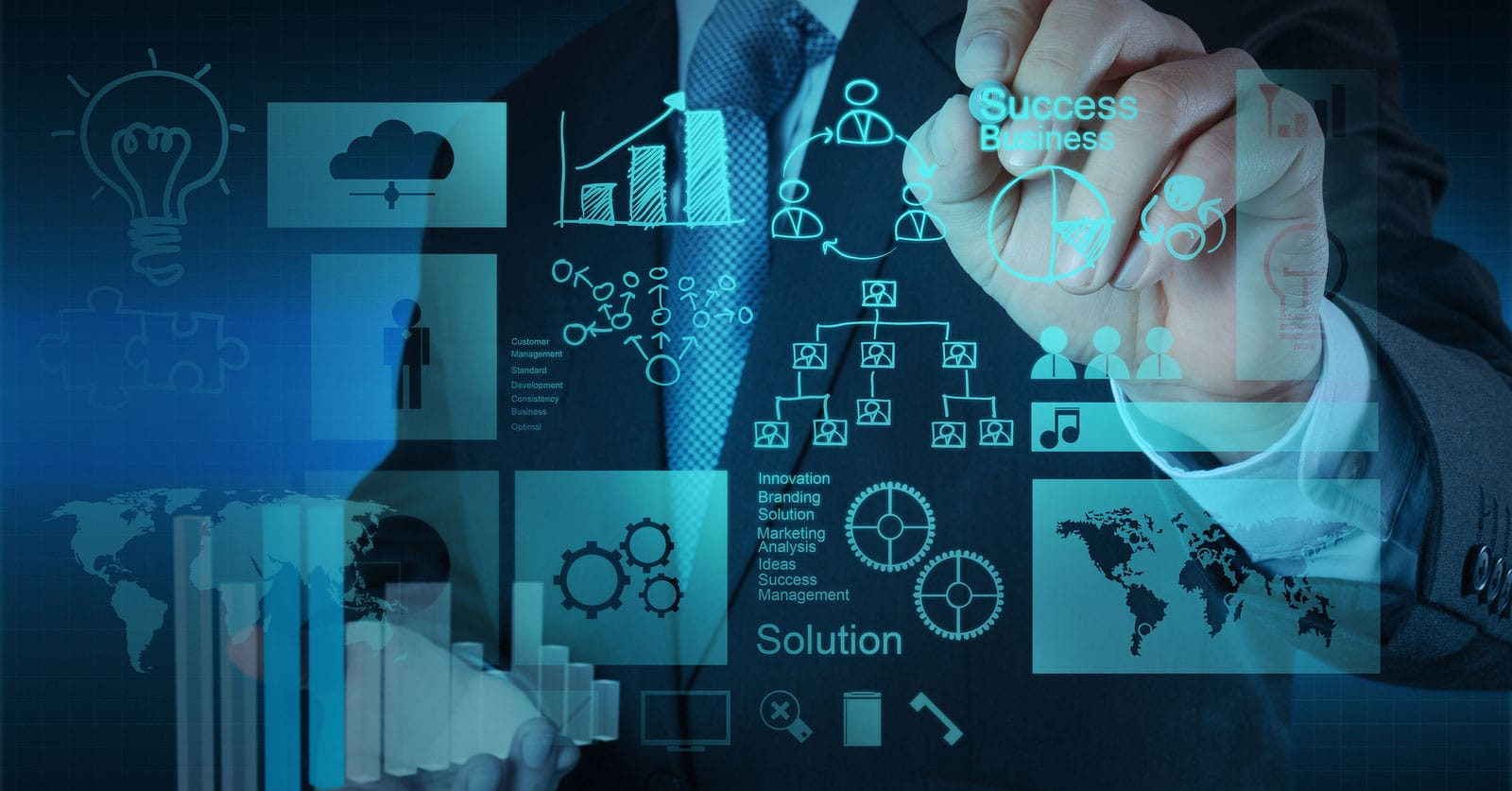 Business Solutions Page