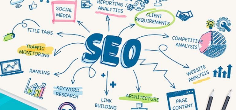 SEO Services In The USA