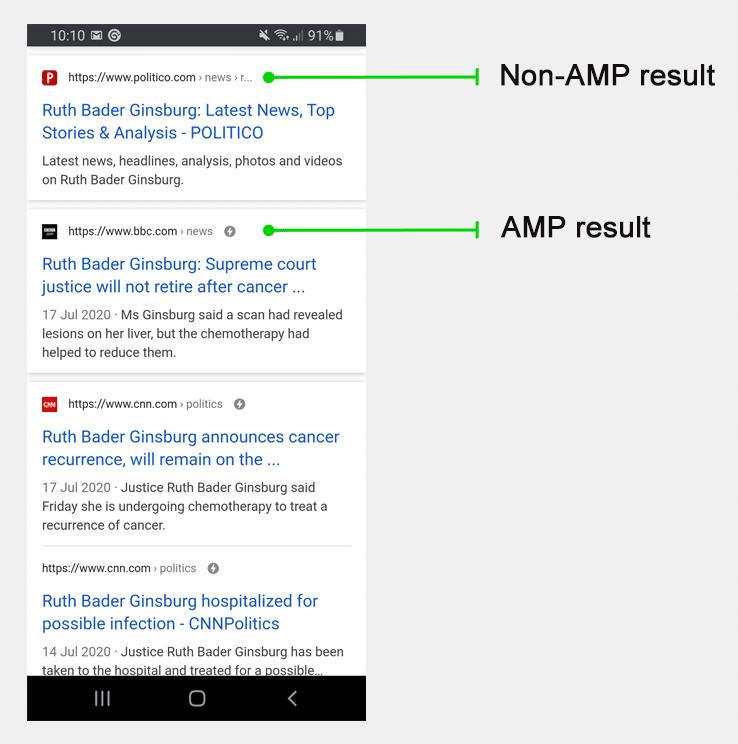 Benefits Of AMP on SEO